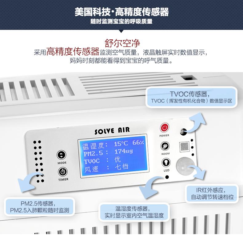 舒尔雾霾净化器控制面板介绍