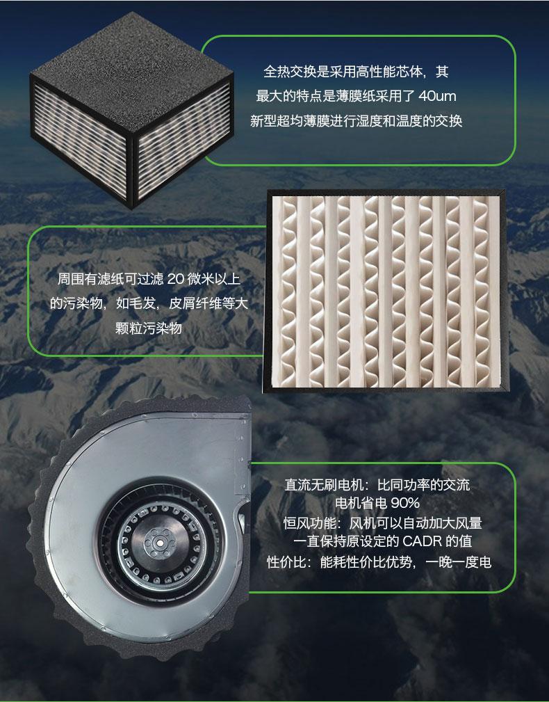 舒尔KJFSA-CM-350新风净化系统过滤装置