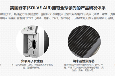 口罩稀缺 空气净化器对杀灭新型冠状病毒有用吗?