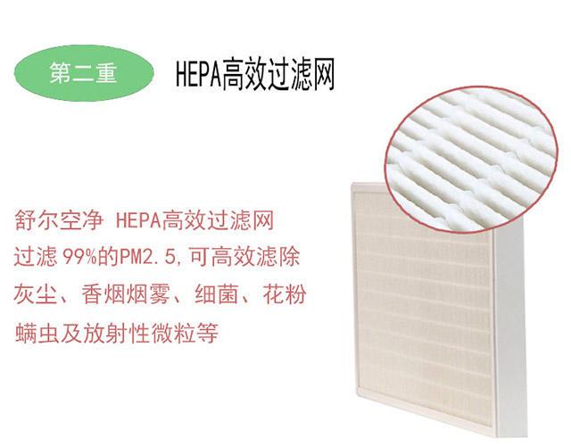 舒尔空气净化器的HEPA高效过滤网